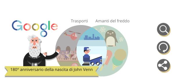 Doodle 180 anniversario della nascita di John VennDoodle 180 anniversario della nascita di John Venn