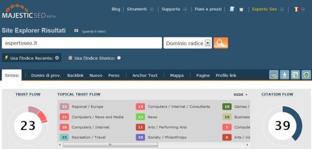 Topical Trust Flow, il nuovo tool di Majestic SEO